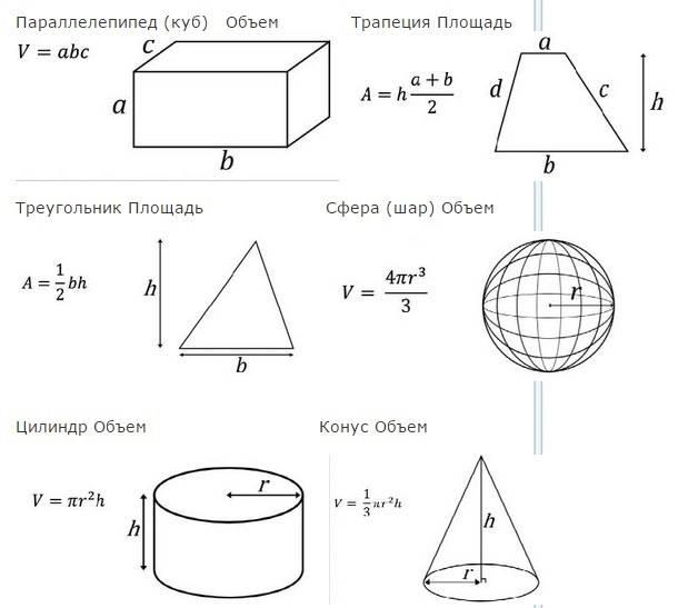 Объем бассейна круглого: формула как посчитать в кубометрах или в м3, в литрах, как узнать, измерить или определить данные