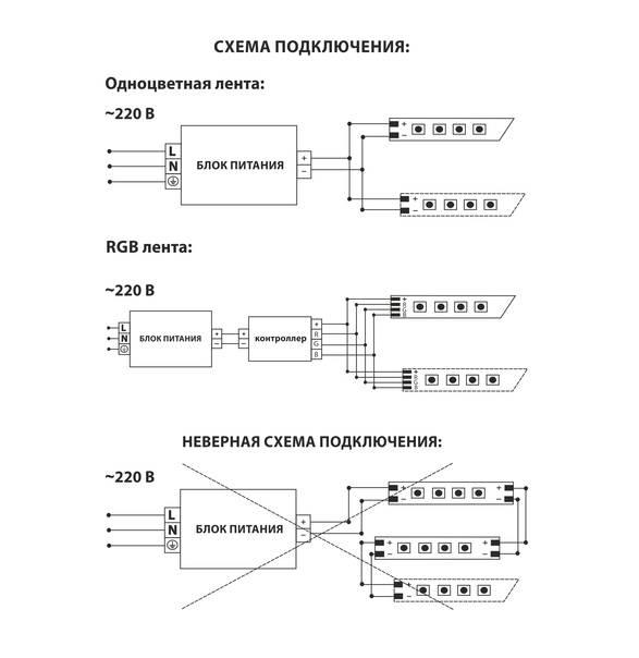 2 способа - как подключить светодиодную ленту в машине. откуда и как подать напряжение 12в. прикуриватель и стабилизатор напряжения.