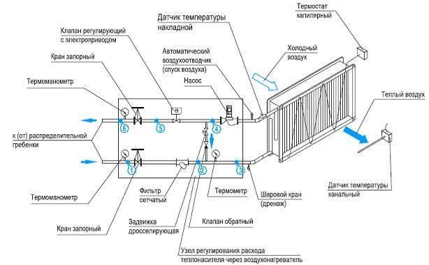 Датчик температуры для котла отопления: как выбрать и установить