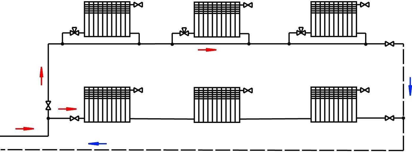 Особенности и способы монтажа водяной системы отопления ленинградка