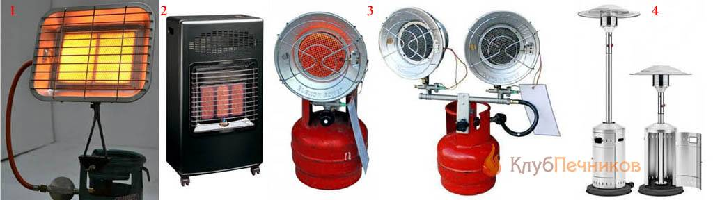 Газовые обогреватели для гаража от баллона: инфракрасные, керамические и другие