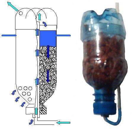 Как сделать фильтр для воды своими руками: обзор самых популярных самоделок - дачный участок - медиаплатформа миртесен