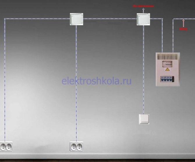 Способы монтажа открытой электропроводки