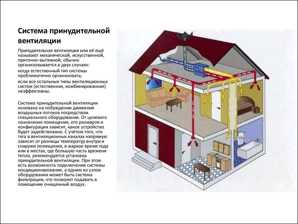 Приточная вентиляция в квартире: варианты организации воздухообмена