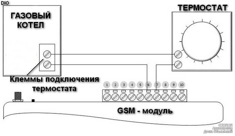 Комнатный термостат для газового котла отопления: что это, как работает механический, нужен ли программируемый, работа уличного