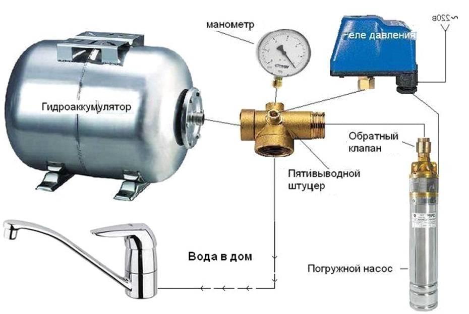 Гидроаккумулятор как часть гидравлической системы