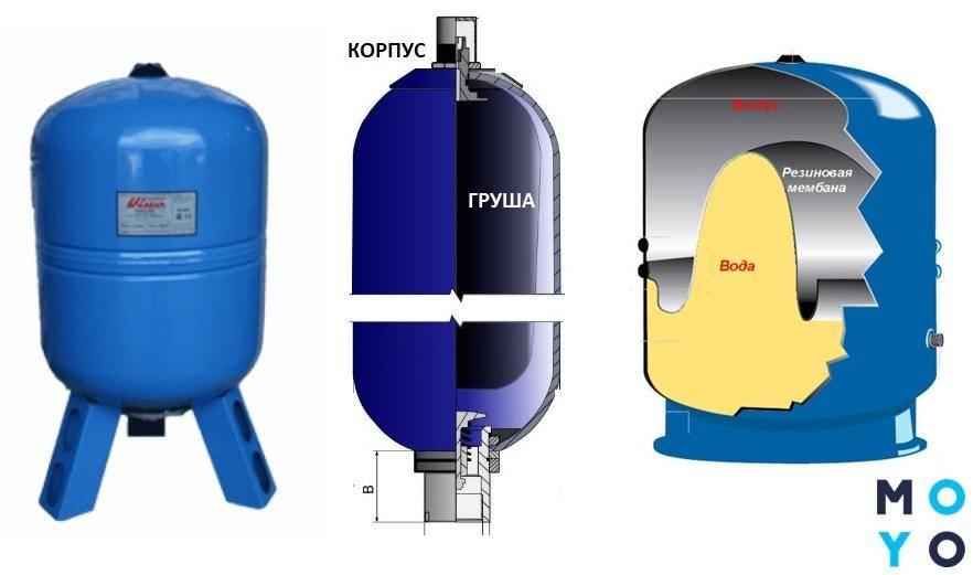 Как подобрать гидроаккумулятор для водоснабжения: инструкция | гидро гуру