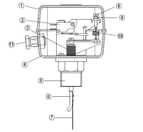 Настройка реле сухого хода и реле давления - отопление и водоснабжение - нюансы, которые надо знать