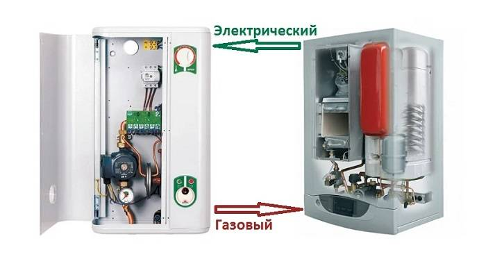 Что лучше и выгоднее – газовый или электрический котел? Аргументы выбора наиболее практичного варианта