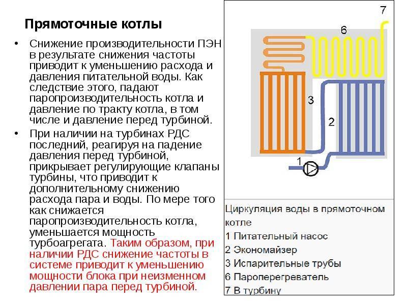 Сколько электричества и газа потребляет газовый котел в месяц