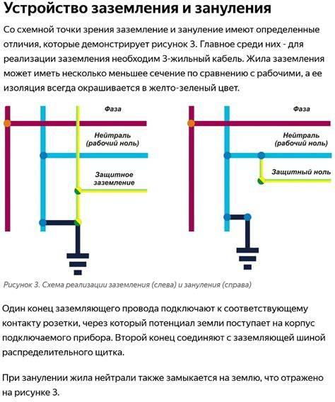 Таблица мощностей бытовых приборов для расчета сечения электрокабеля