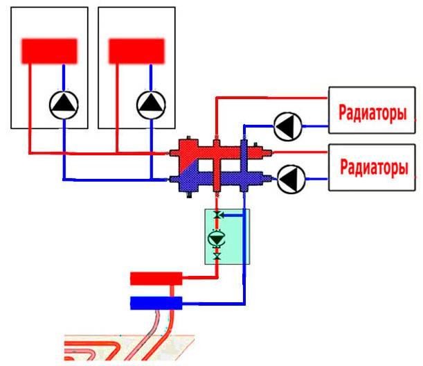 Обвязка котла полипропиленом: схемы и правила устройства