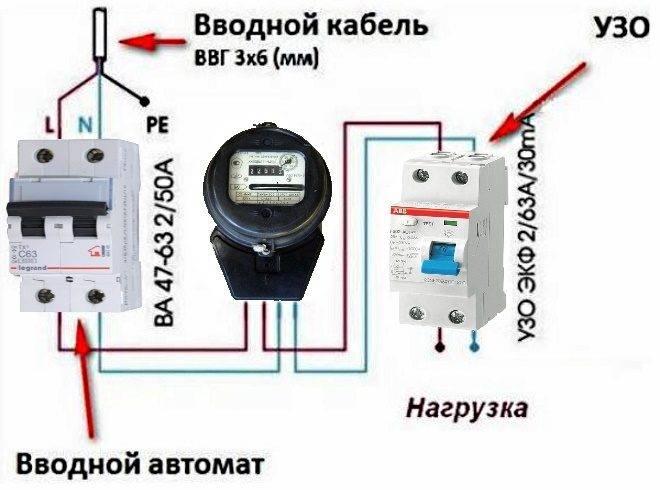 Автоматические выключатели. обзор.