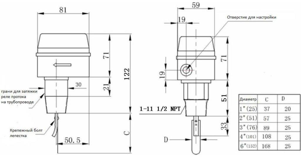 Ошибка н 45, проблемы с гвс, предохранительным клапаном и датчиком ntcs