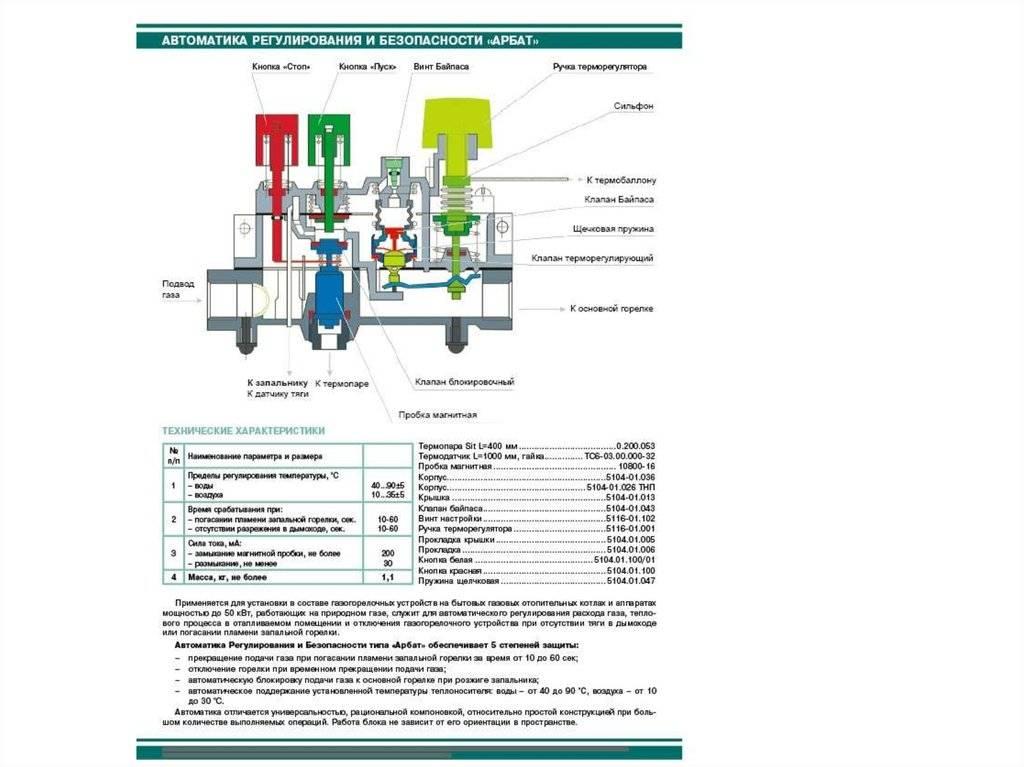 Настройка газового котла - лучшее отопление