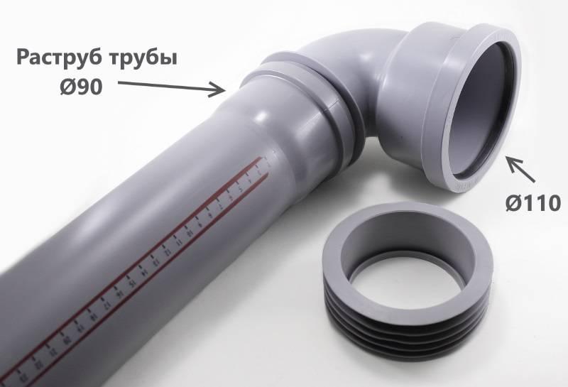 Монтаж канализационных труб: установка пластиковых труб канализации, правила сборки, как монтировать своими руками