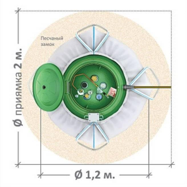 Газгольдер antonio merloni: модели итальянской фирмы антонио мерлони | отделка в доме