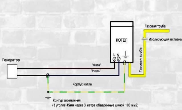 Заземление газового котла в частном доме своими руками: материалы, расчет, схема подключения и монтаж