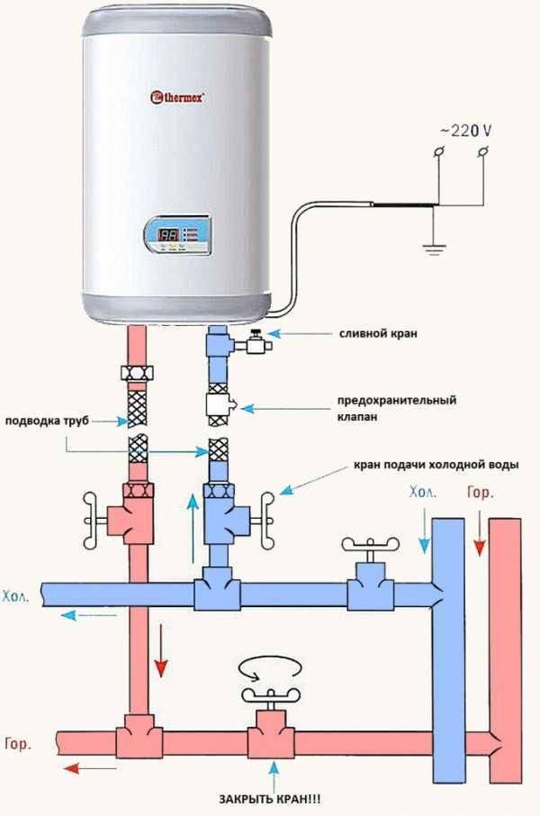 Особенности схемы подключения водонагревателя к водопроводу