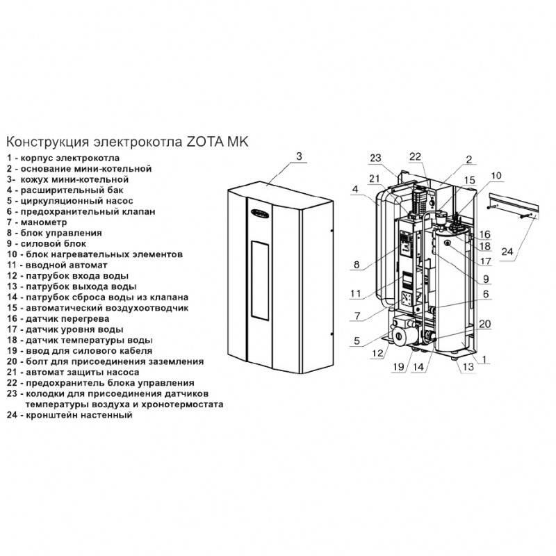 Эксплуатация и регулировки электрокотла зота люкс