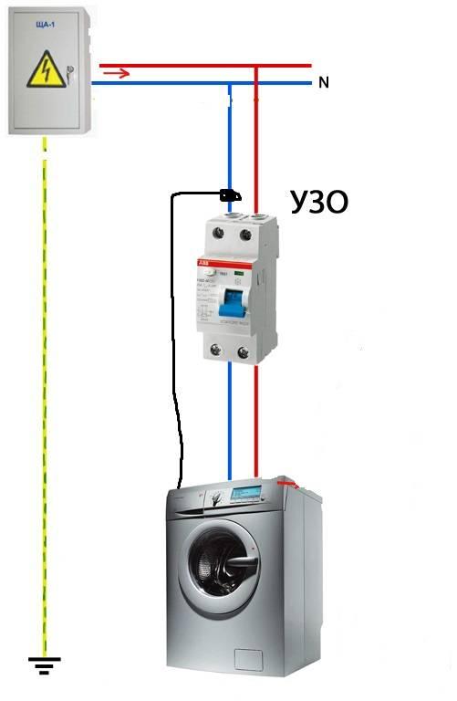 Узо для водонагревателя: причины срабатывания и подбор по характеристикам