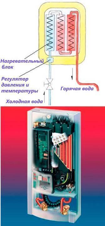 Как сделать проточный водонагреватель своими руками
