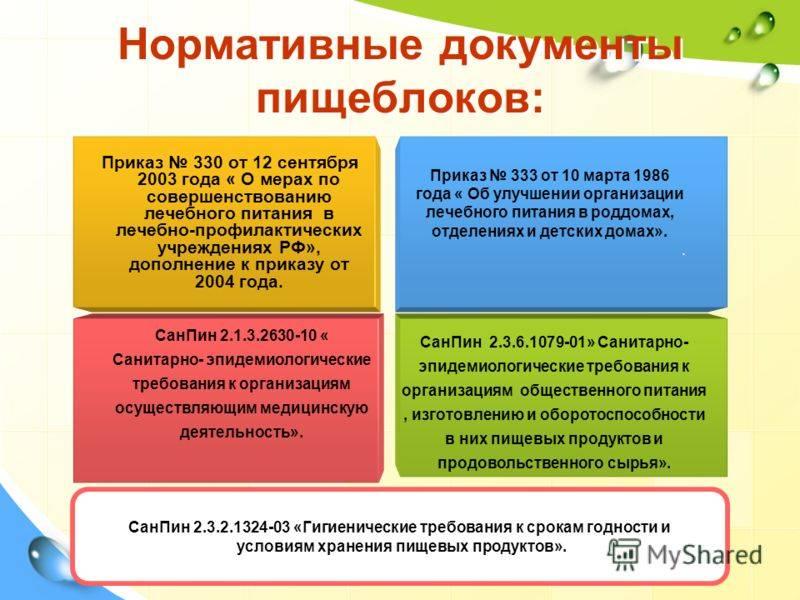 Постановление главного государственного санитарного врача российской федерации от 7 июля 2009 г. n 48 г. москва «об утверждении санпин 2.1.3.2524-09»