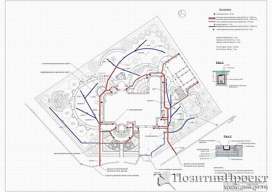 Проект и расчет ливневой канализации