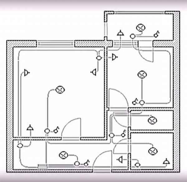 Как правильно развести проводку в частном доме своими руками: пошаговая инструкция монтажа для новичка, схемы подключения