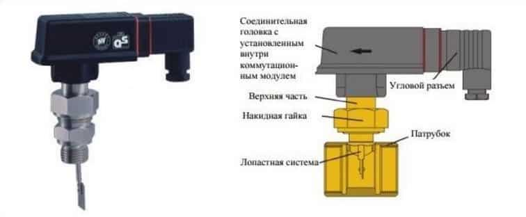 Регулировка реле давления воды для насосной станции: как установить и настроить, инструкция со схемами, фото и видео