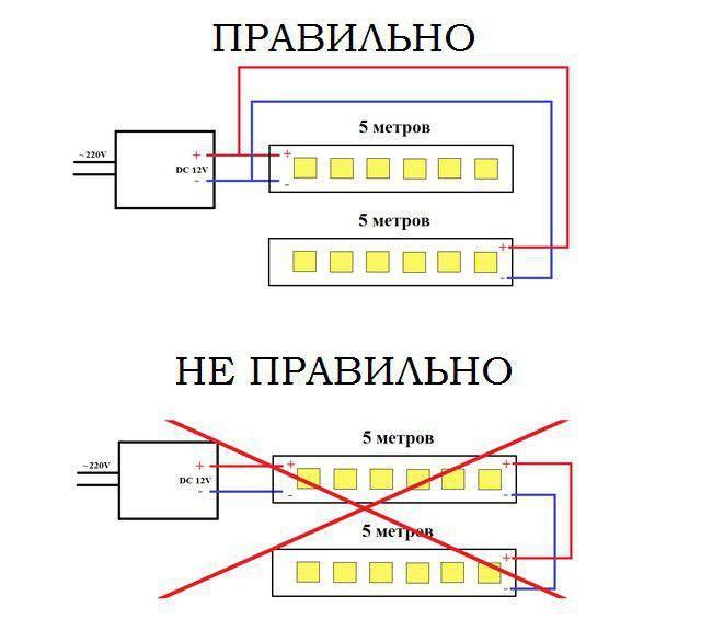 ???? как подключить светодиодную ленту: правила, способы, нюансы монтажа
