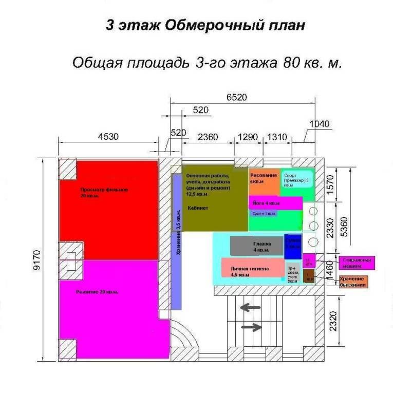Функциональное зонирование территории. особенности и характерные черты :: businessman.ru