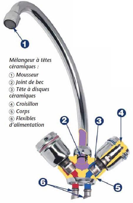 Водопроводный кран: 4 вида устройства и их отличия