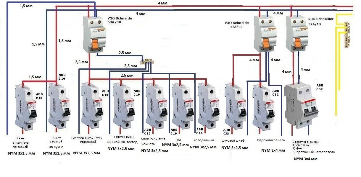 Подключение кондиционера. особенности и требования