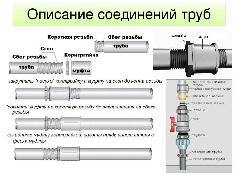 Соединение полипропиленовой трубы с металлической: как соединить железную трубу с пластиковой, резьбовой переходник для стальной трубы, переход