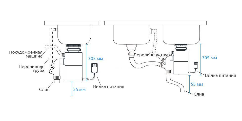 Как установить и эксплуатировать измельчитель для раковины