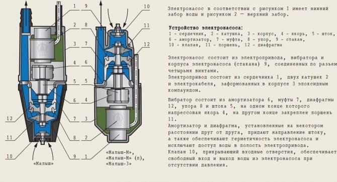 «ручеёк»: технические характеристики, использование, ремонт