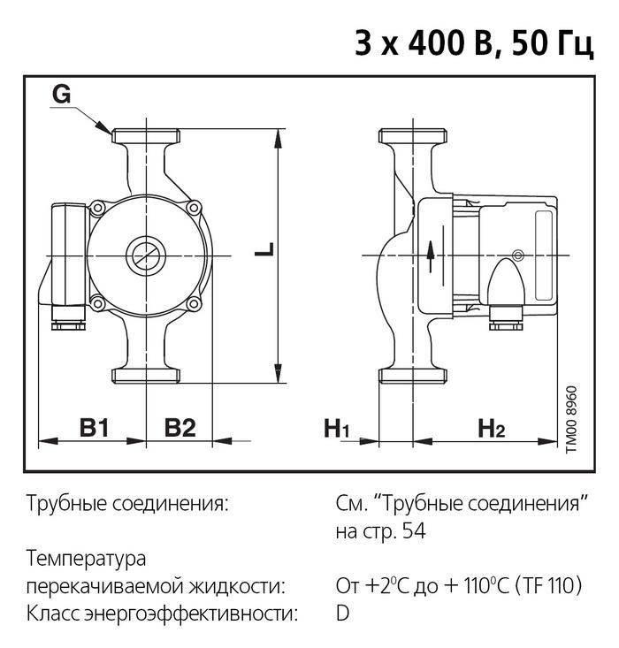 Как отрегулировать циркуляционный насос. установка насоса в систему отопления