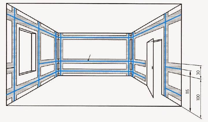 Открытая (наружная) проводка — достоинства и недостатки, требования, особенности монтажа
