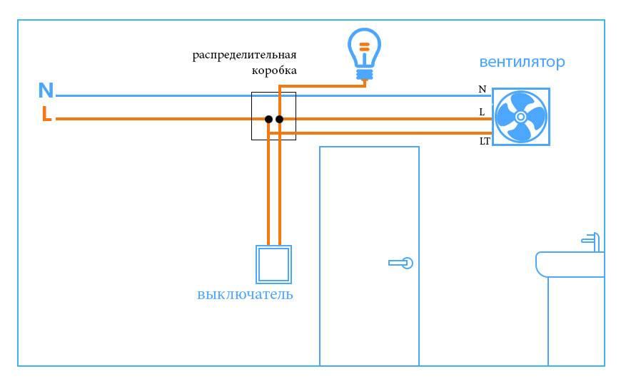 Как подключить вентилятор в ванной к выключателю (с датчиком влажности и таймером): схема, оборудование, инструкция