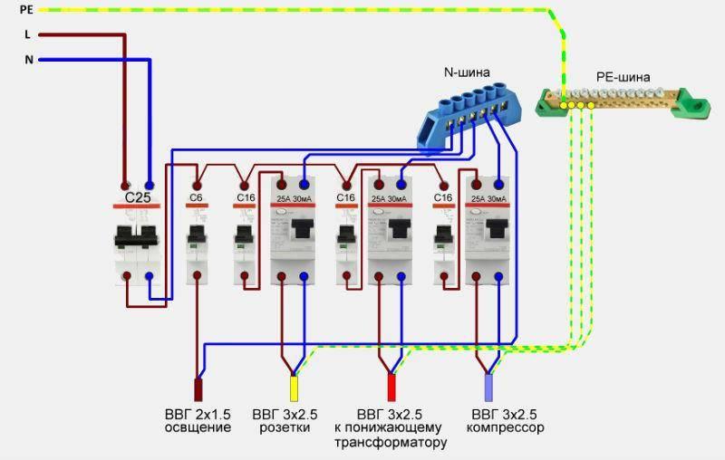 Сборка электрощита для частного дома и квартиры на заказ.