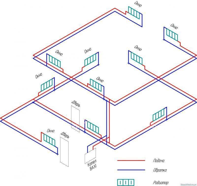 Система отопления в одноэтажном доме: схемы и составление проекта - точка j