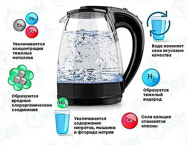 Почему нельзя кипятить воду дважды: научный это факт или миф?