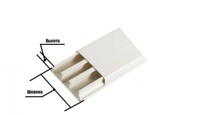 Виды и размеры кабель канала: пластиковый короб для наружной и внутренней проводки • мир электрики