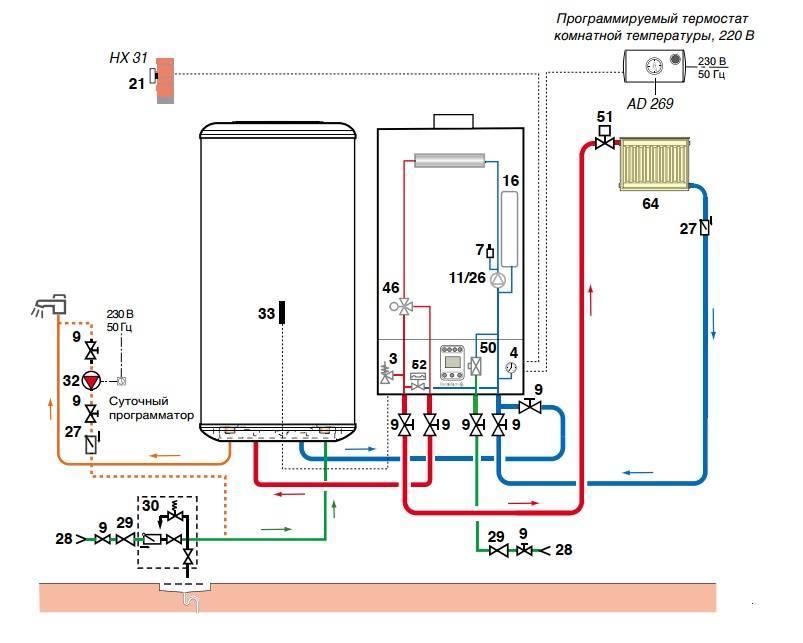Схема обвязки бойлера косвенного нагрева + правила его установки и подключения