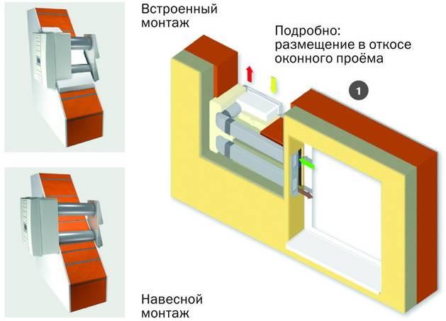 Приточный вентиляционный клапан на пластиковые окна