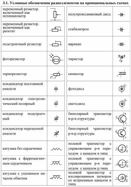 Условные обозначения в электрических схемах, как обозначаются основные элементы в электрических схемах