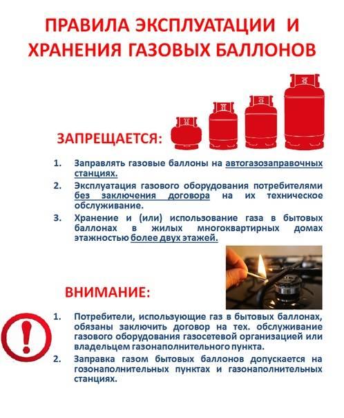 Как пользоваться газовой плитой: розжиг, уход, правила безопасности