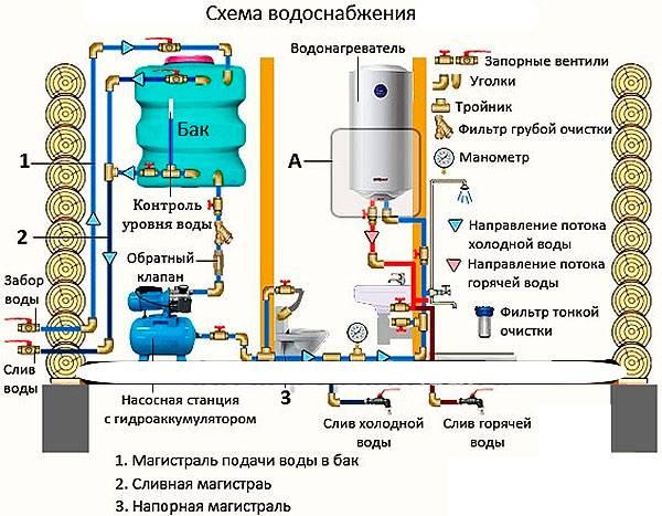 Почему падает или растет давление в газовом котле: причины нестабильности напора + способы предупреждения проблем