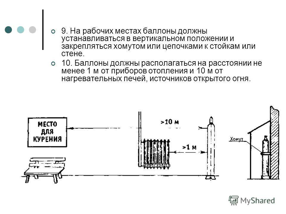 Газовые баллоны: правила хранения и использования на объекте